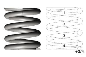Druckfeder - Anzahl der Windungen