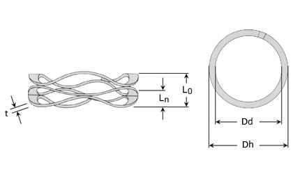 Technische Zeichnung - Multiwelle-Druckfedern