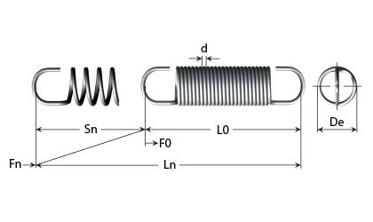 Elektroverzinkten Zugfedern - Technische Zeichnung