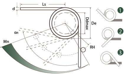 Technische Zeichnung - Drehfedern