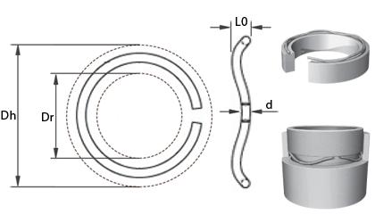 Technische Zeichnung - Wellenfedern aus rundem Draht - Edelstahl