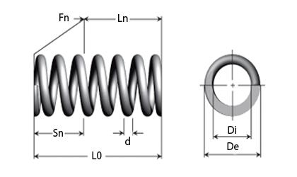Technische Zeichnung - Druckfedern aus Pianodraht, galvanisch verzinktem Draht und rostfreiem Draht